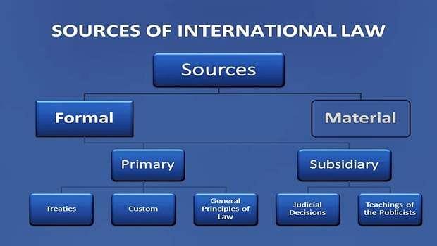 sources_1