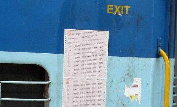 train_chart